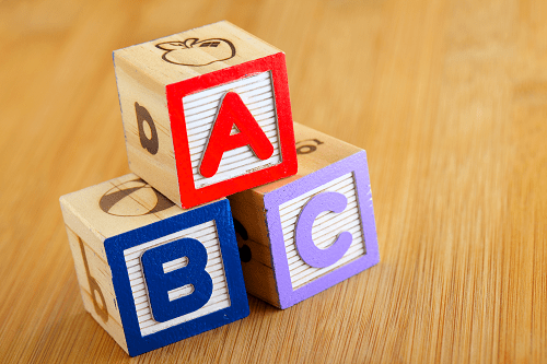 The ABCs of Strategy
