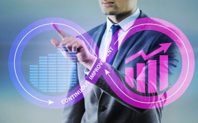 Achieving High-Performance Through a Continuous Improvement Mindset